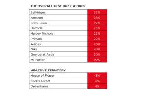 The Index